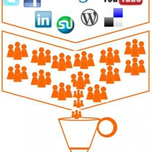 How B2B Social Can Become a Tool for Lead Generation