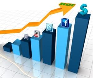Measuring Social ROI