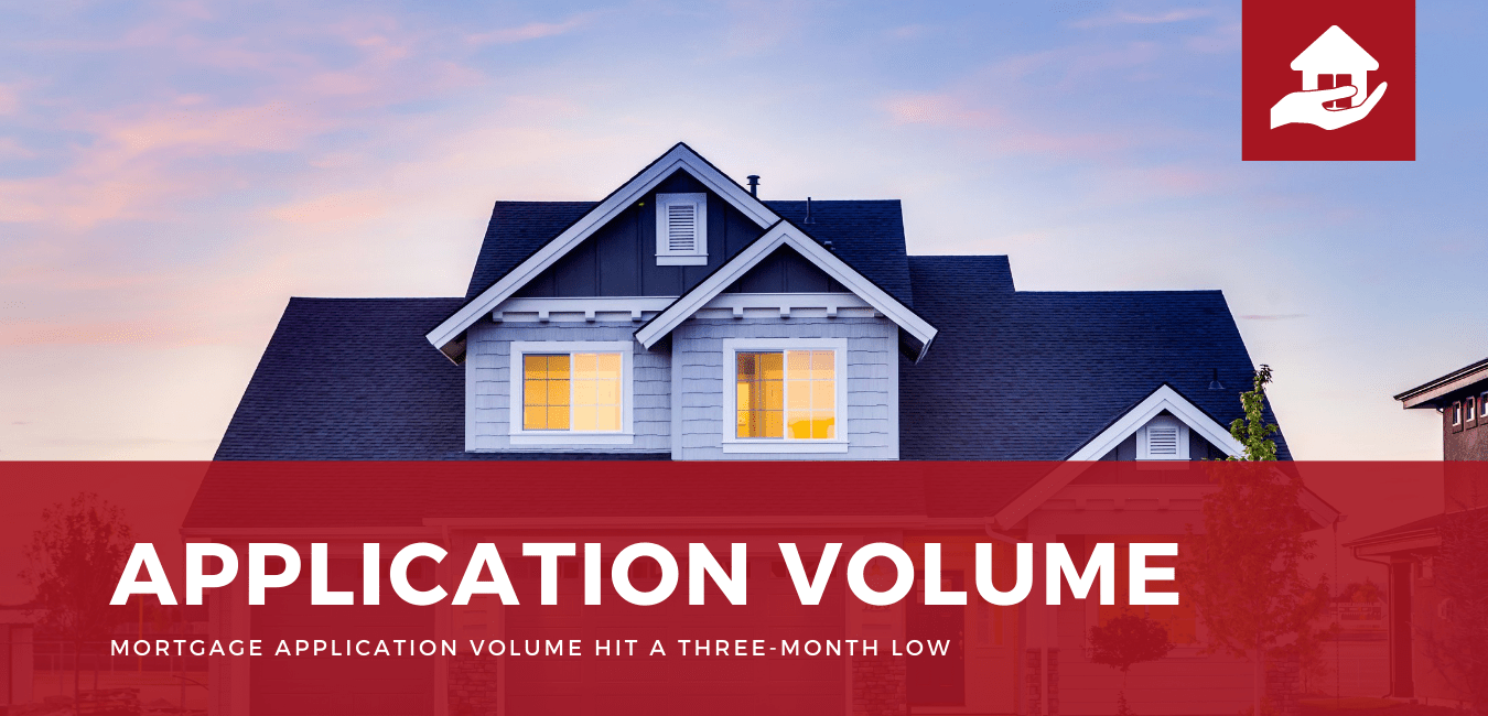 Mortgage-Application-Volume-at-Three-Month-Low-min