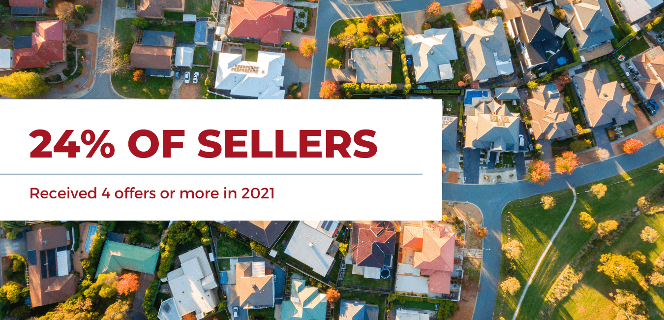 Study-24-of-sellers-received-four-or-more-offers-in-2021-min